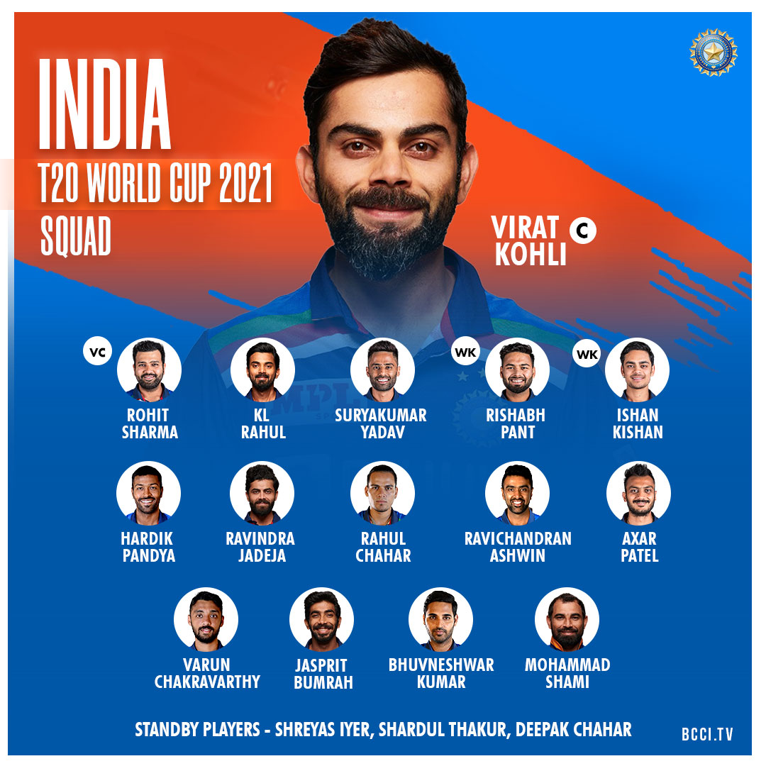 Team India's Squad For The ICC Men's T20 World Cup Announced